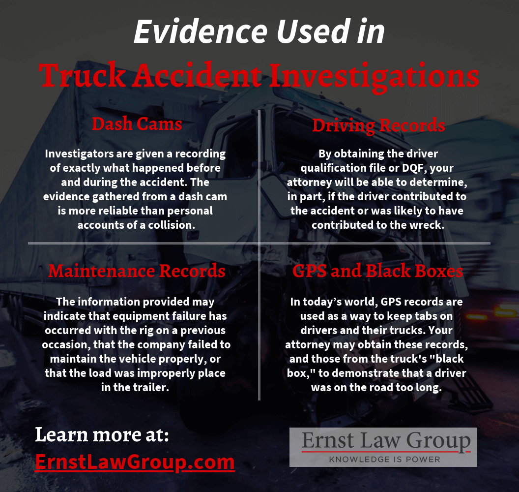 Evidence Used in Truck Accident Investigations infographic