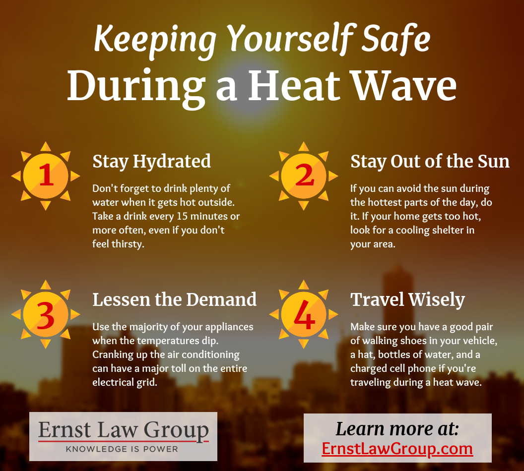 Keeping Yourself Safe During a Heat Wave infographic